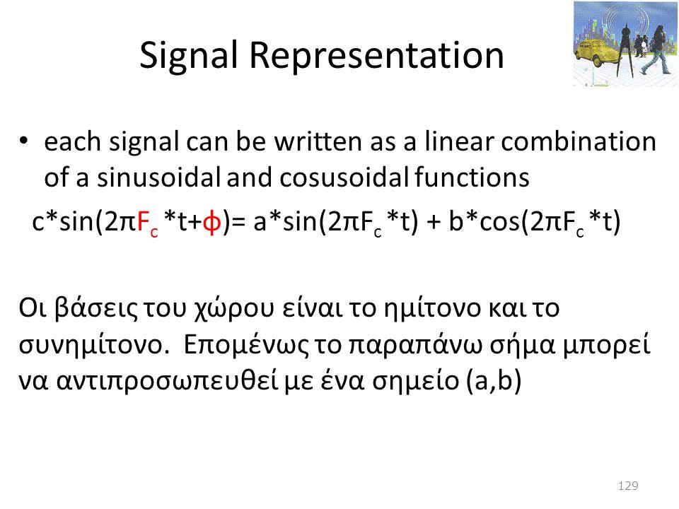 Signal Representation
