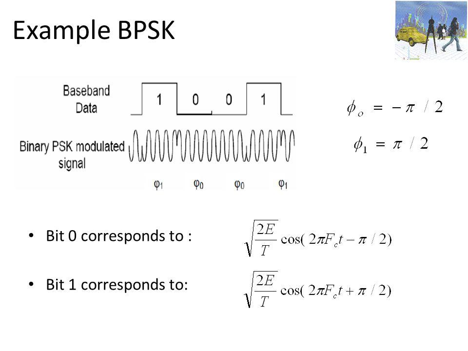 Example BPSK Bit 0 corresponds to : Bit 1 corresponds to: