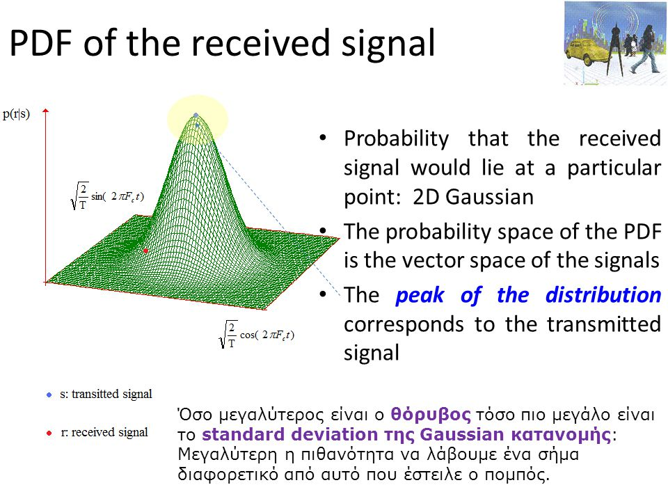 PDF of the received signal