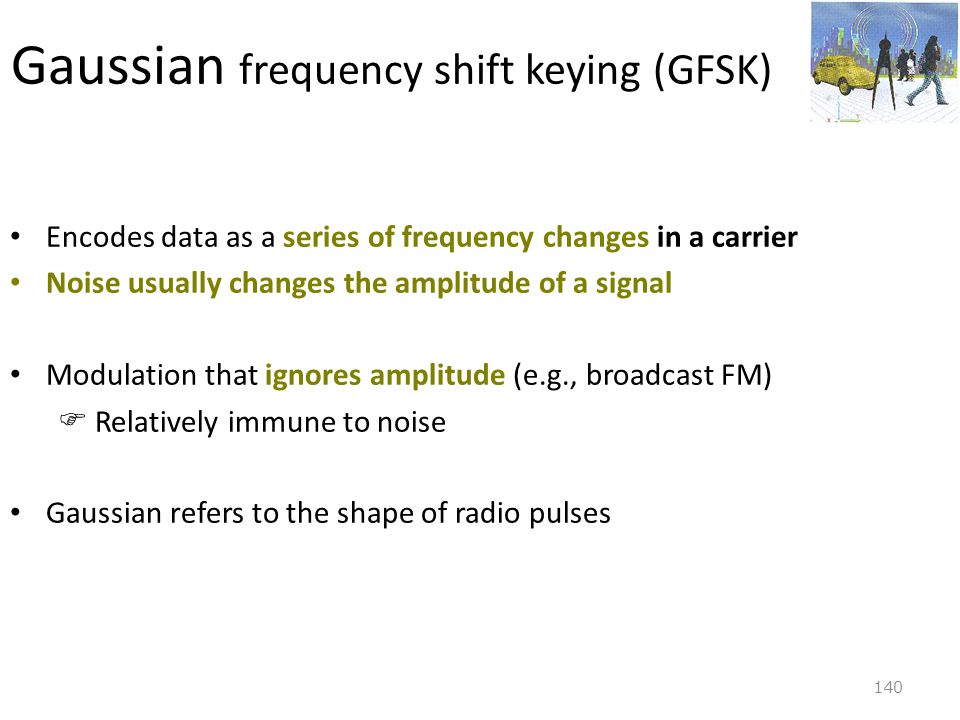 Gaussian frequency shift keying (GFSK)