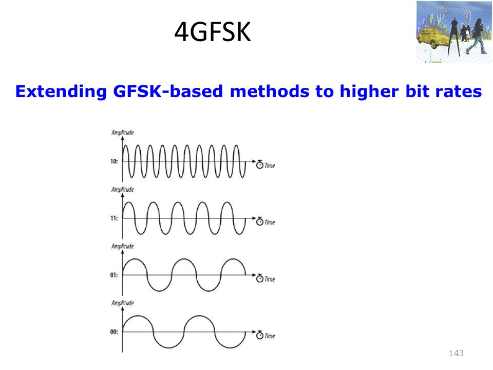 4GFSK Extending GFSK-based methods to higher bit rates