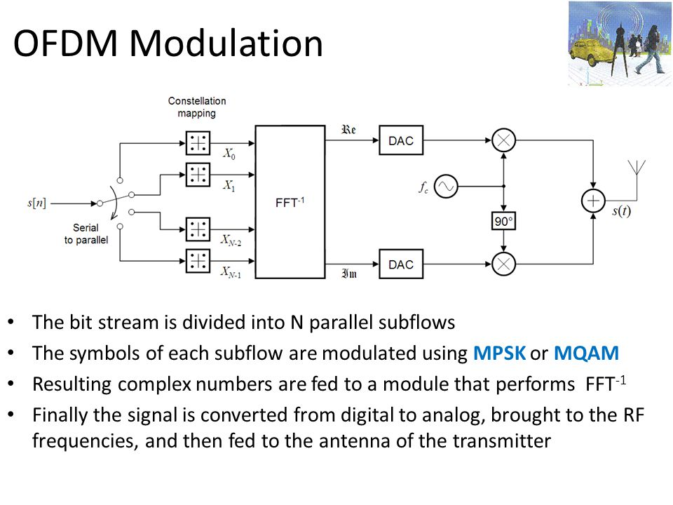 OFDM Modulation The bit stream is divided into N parallel subflows
