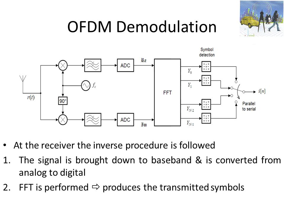 OFDM Demodulation At the receiver the inverse procedure is followed