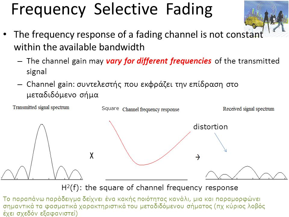 Frequency Selective Fading
