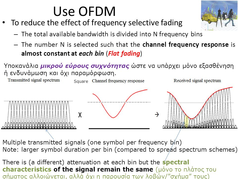 Use OFDM To reduce the effect of frequency selective fading