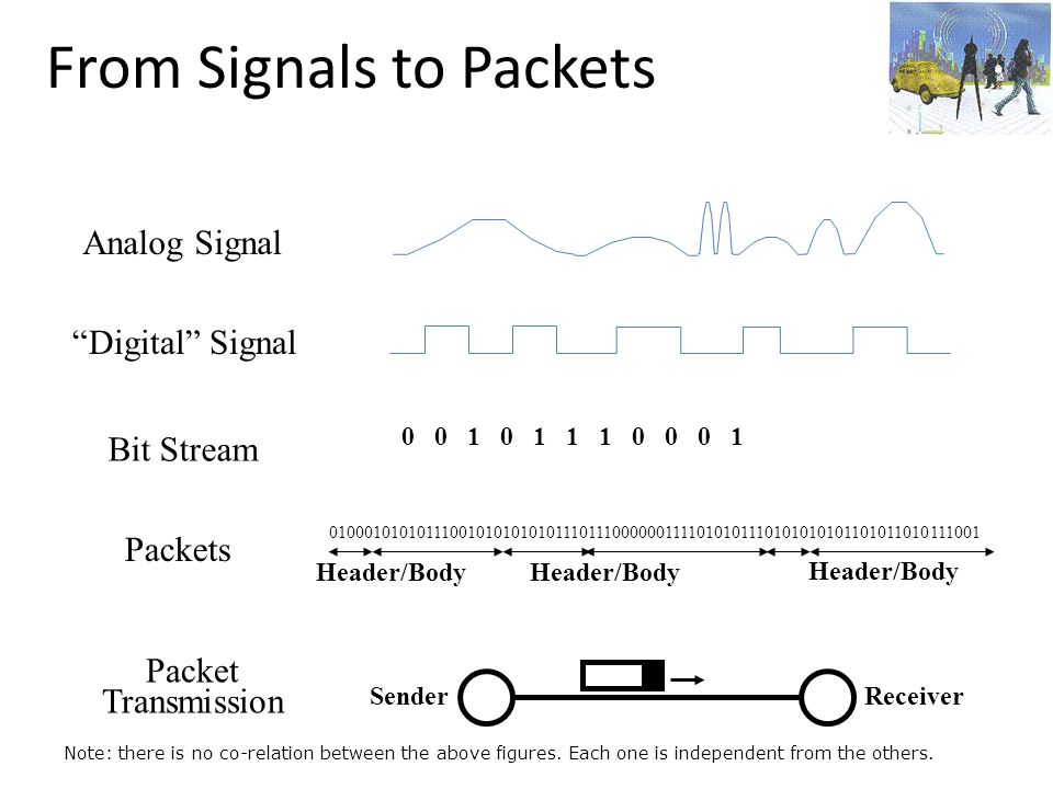 From Signals to Packets