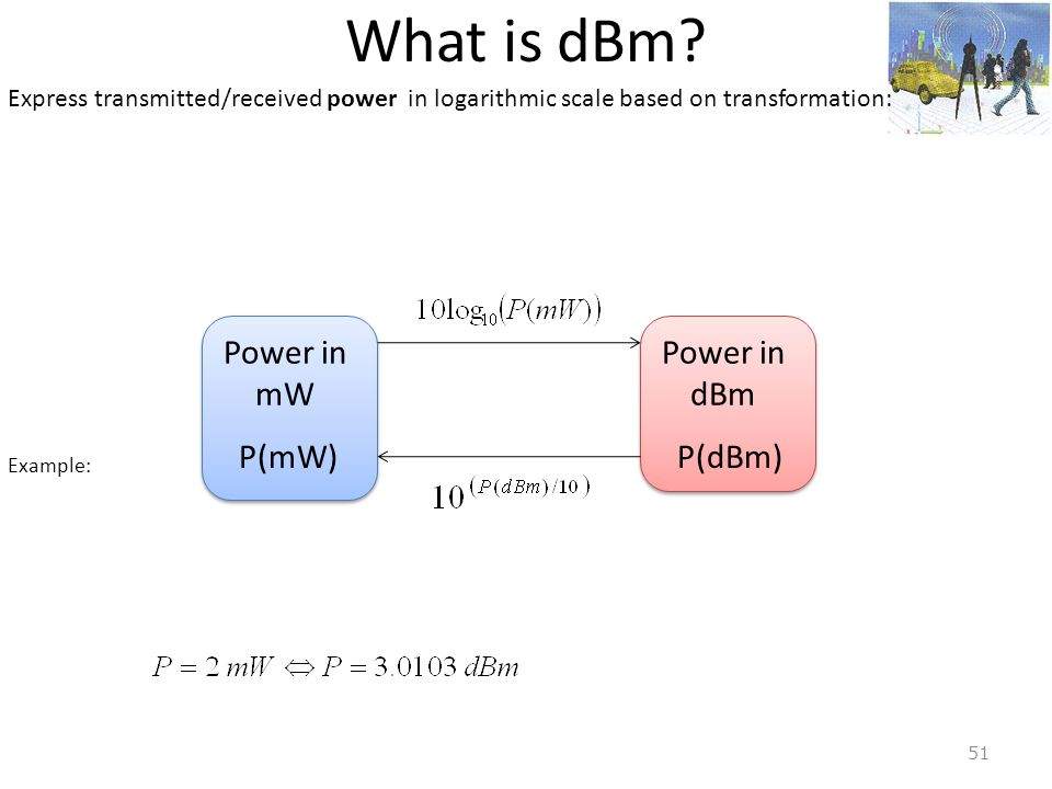 What is dBm Power in mW Power in dBm P(mW) P(dBm)