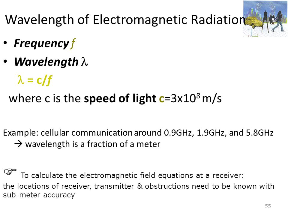 Wavelength of Electromagnetic Radiation