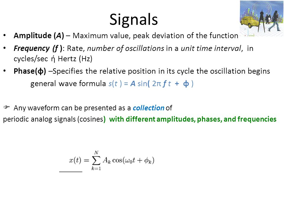 Signals Amplitude (A) – Maximum value, peak deviation of the function