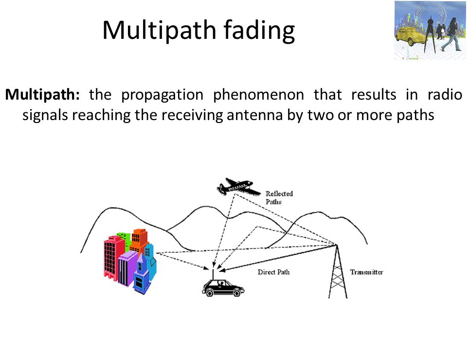 Multipath fading Multipath: the propagation phenomenon that results in radio signals reaching the receiving antenna by two or more paths.