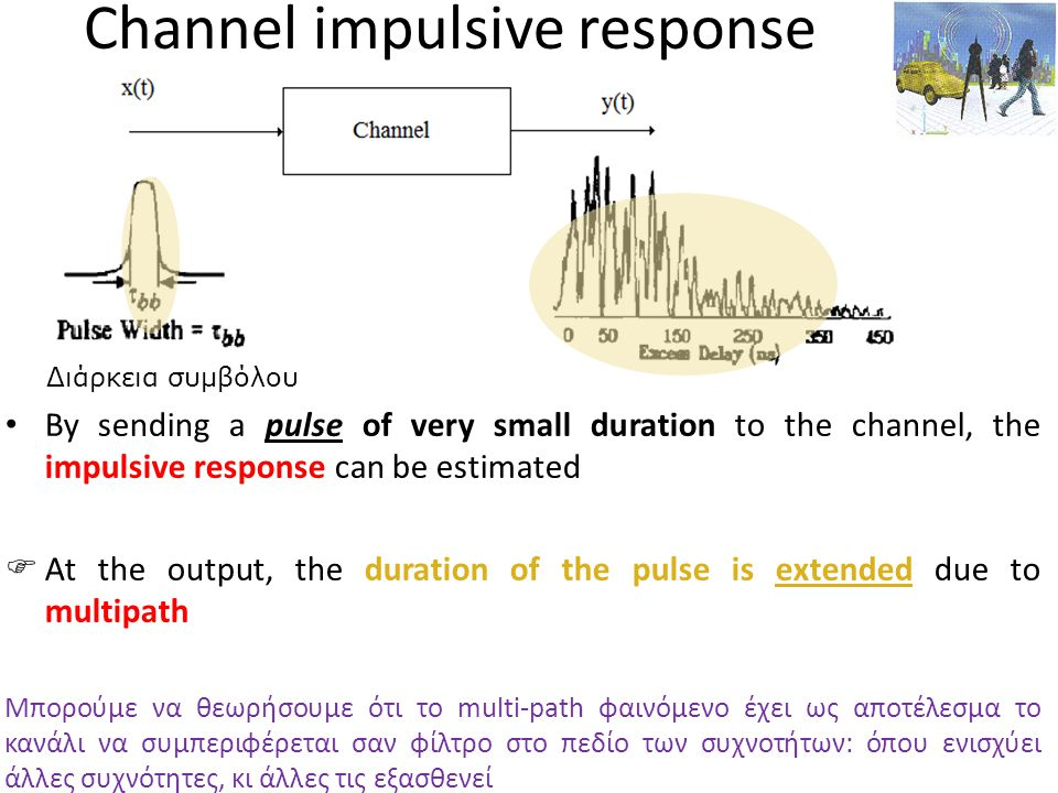 Channel impulsive response
