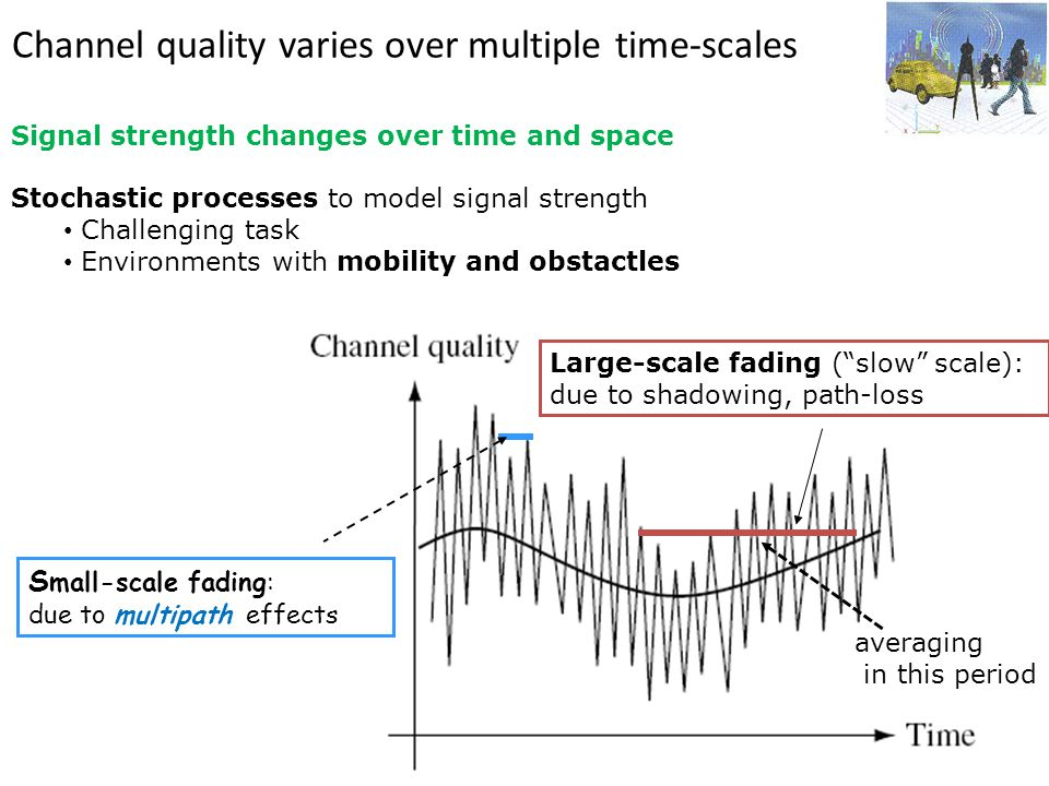 Channel quality varies over multiple time-scales