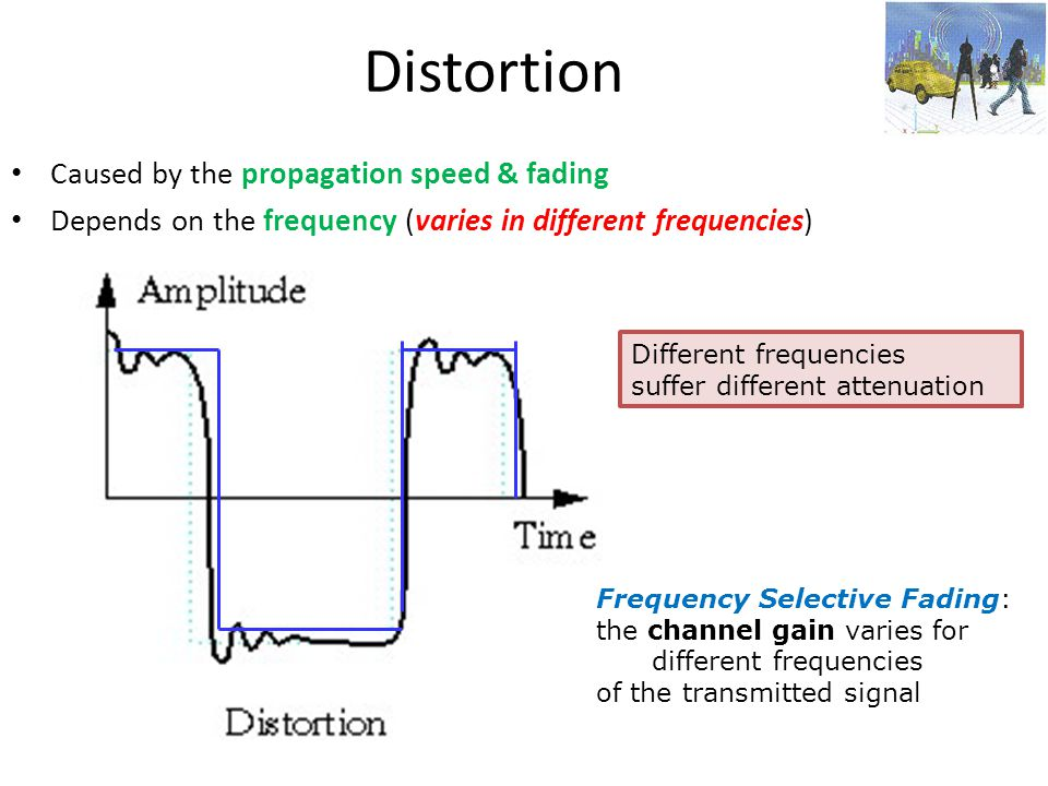 Distortion Caused by the propagation speed & fading