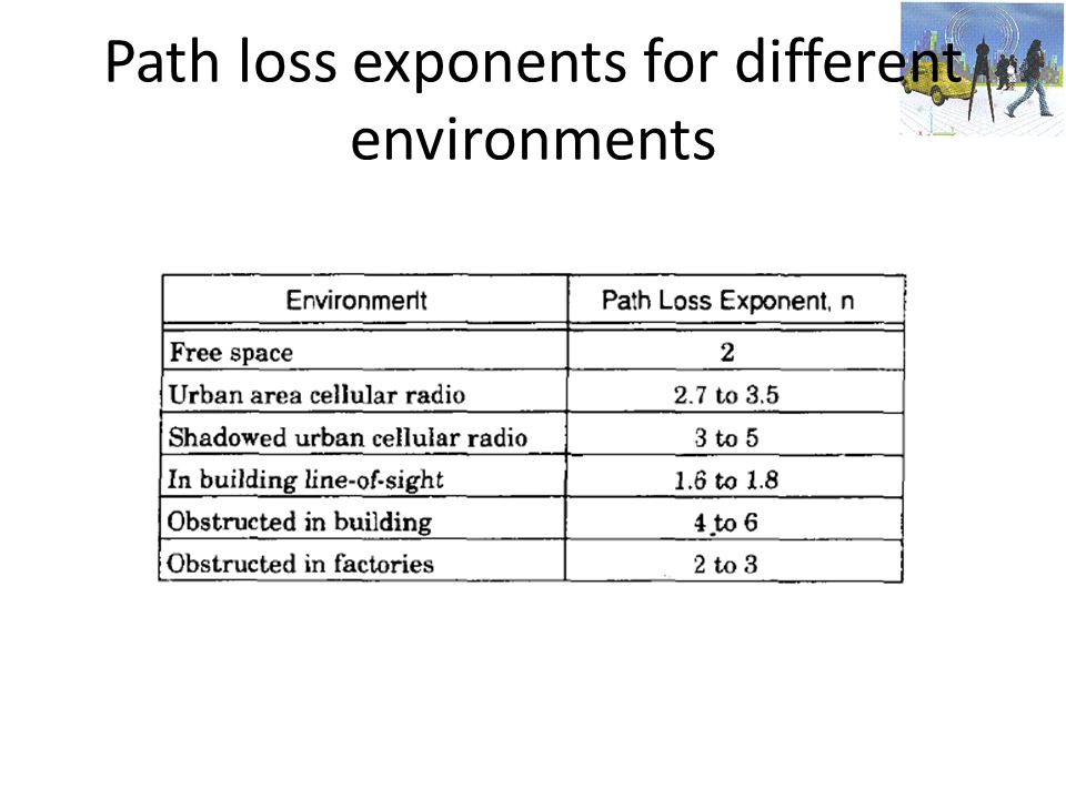 Path loss exponents for different environments