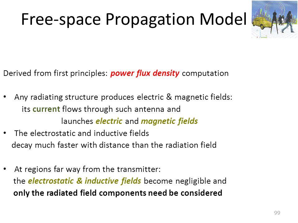 Free-space Propagation Model