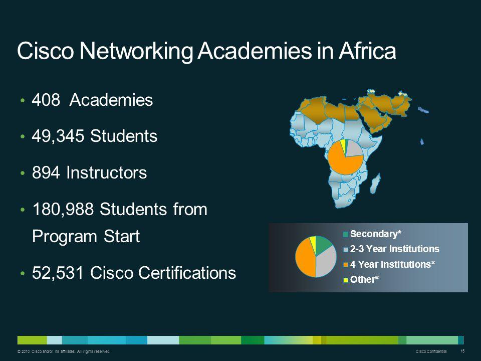 Cisco Networking Academies in Africa