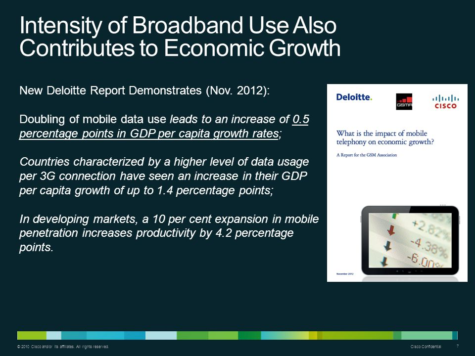 Intensity of Broadband Use Also Contributes to Economic Growth