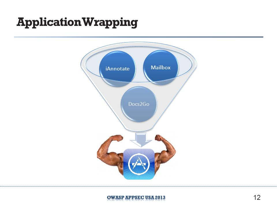 Application Wrapping Docs2Go iAnnotate Mailbox
