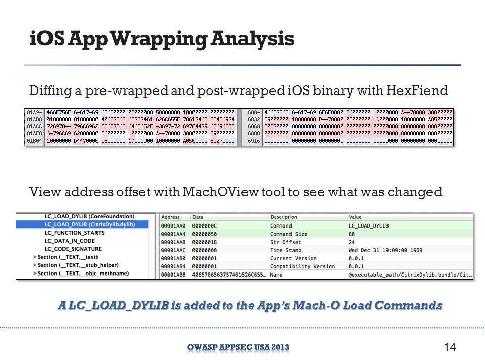 iOS App Wrapping Analysis