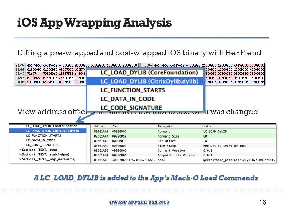 iOS App Wrapping Analysis