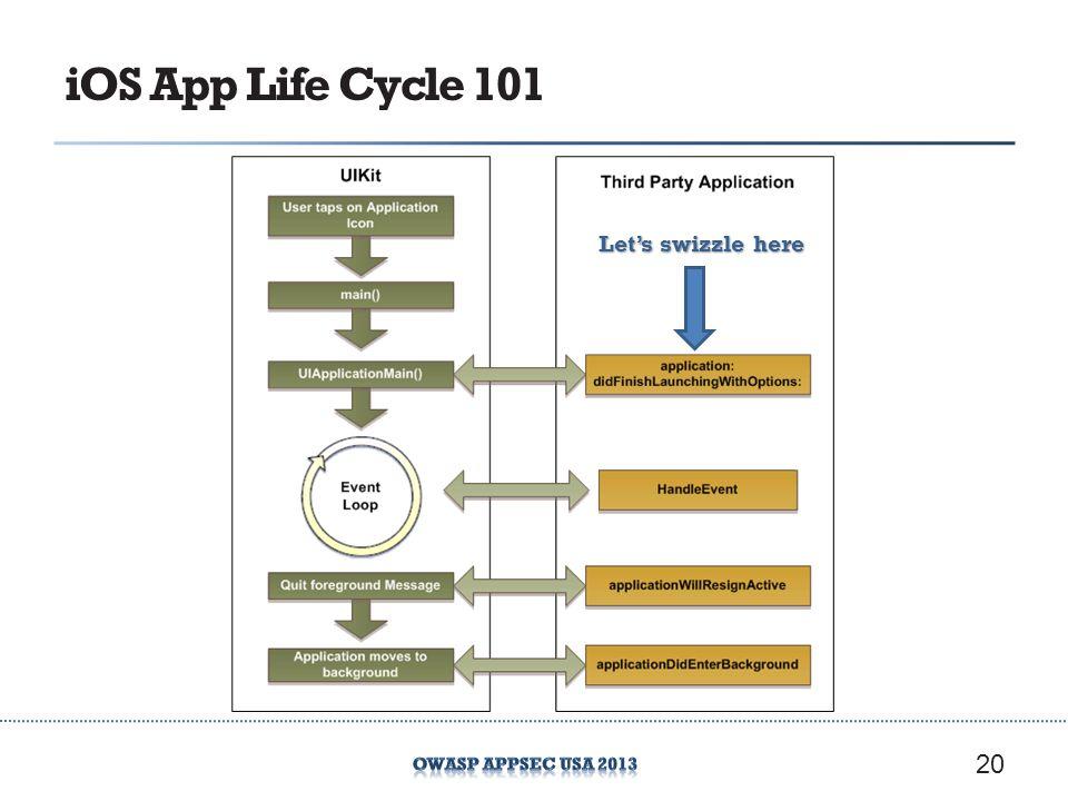 iOS App Life Cycle 101 Let's swizzle here