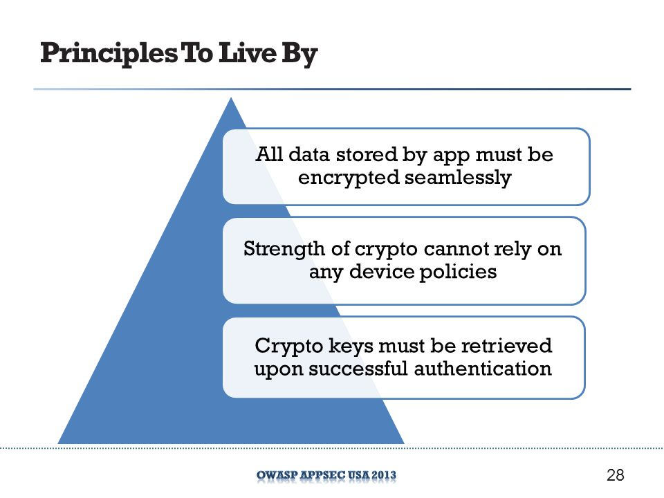 Principles To Live By All data stored by app must be encrypted seamlessly. Strength of crypto cannot rely on any device policies.