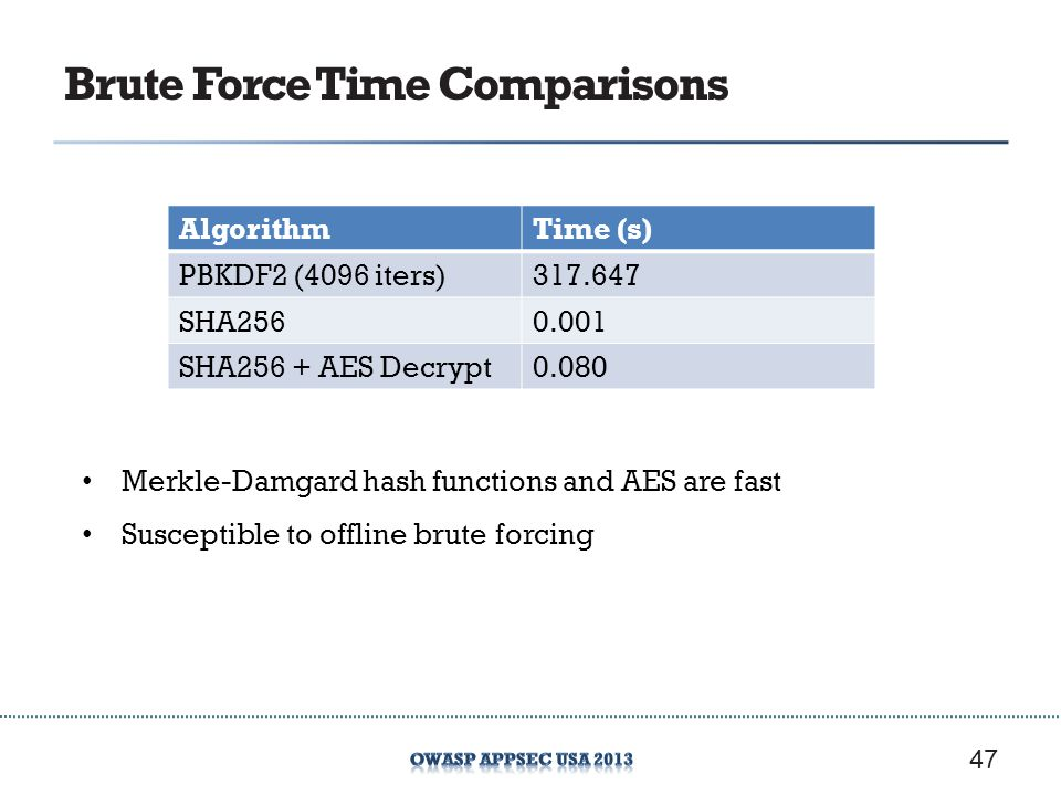 Brute Force Time Comparisons