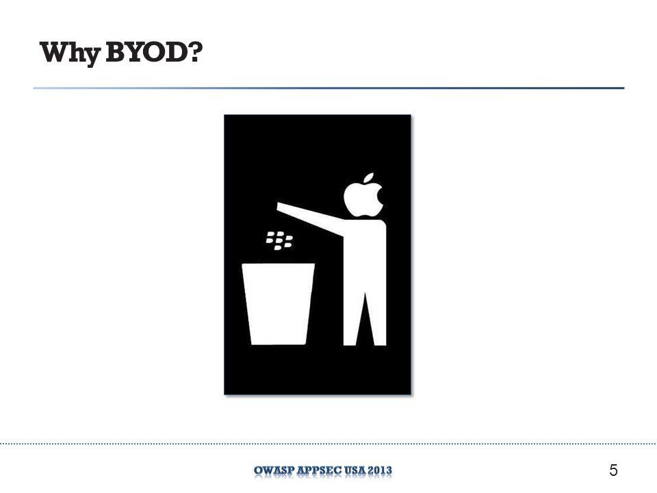 Why BYOD