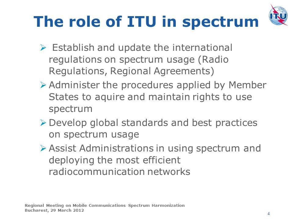 The role of ITU in spectrum