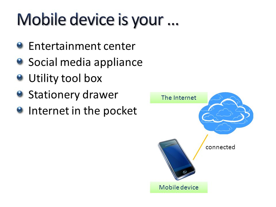 Mobile device is your … Entertainment center Social media appliance