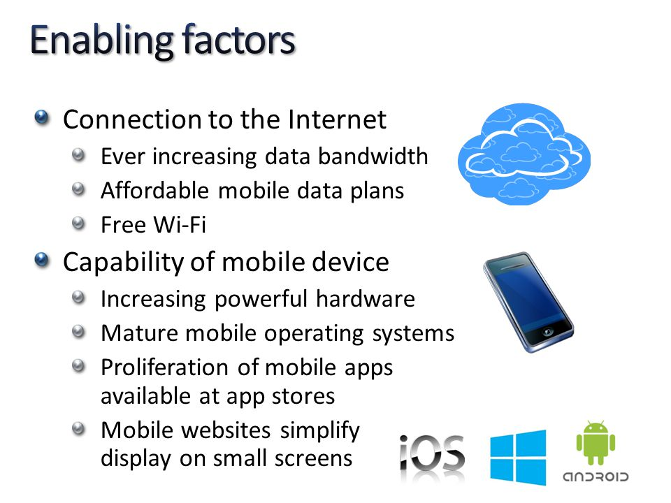 Enabling factors Connection to the Internet