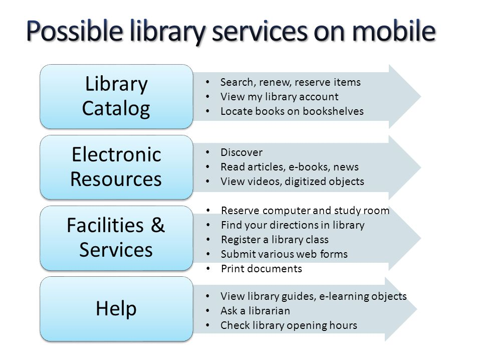 Possible library services on mobile
