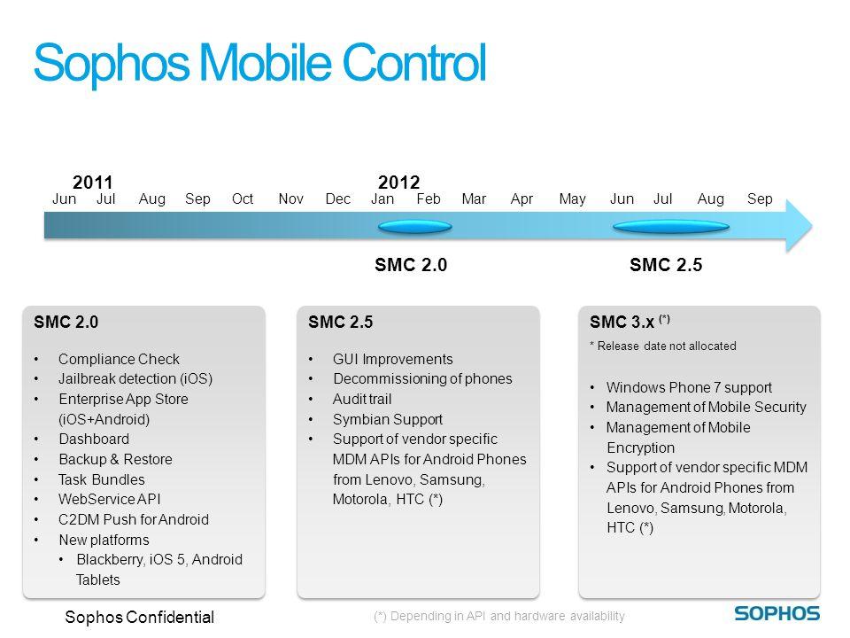 Sophos Mobile Control 2011 2012 SMC 2.0 SMC 2.5 SMC 2.0 SMC 2.5