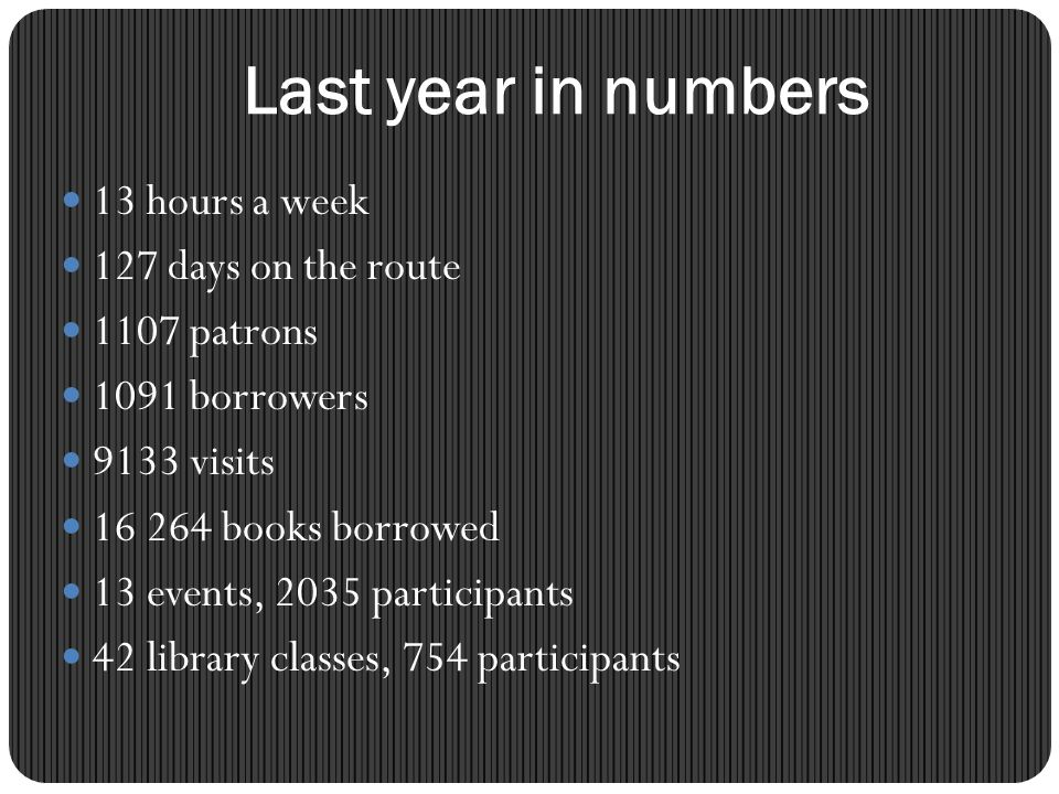 Last year in numbers 13 hours a week 127 days on the route
