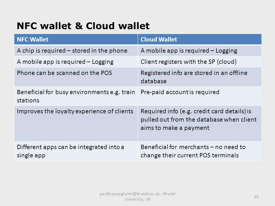 NFC wallet & Cloud wallet