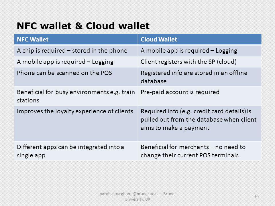 NFC wallet & Cloud wallet