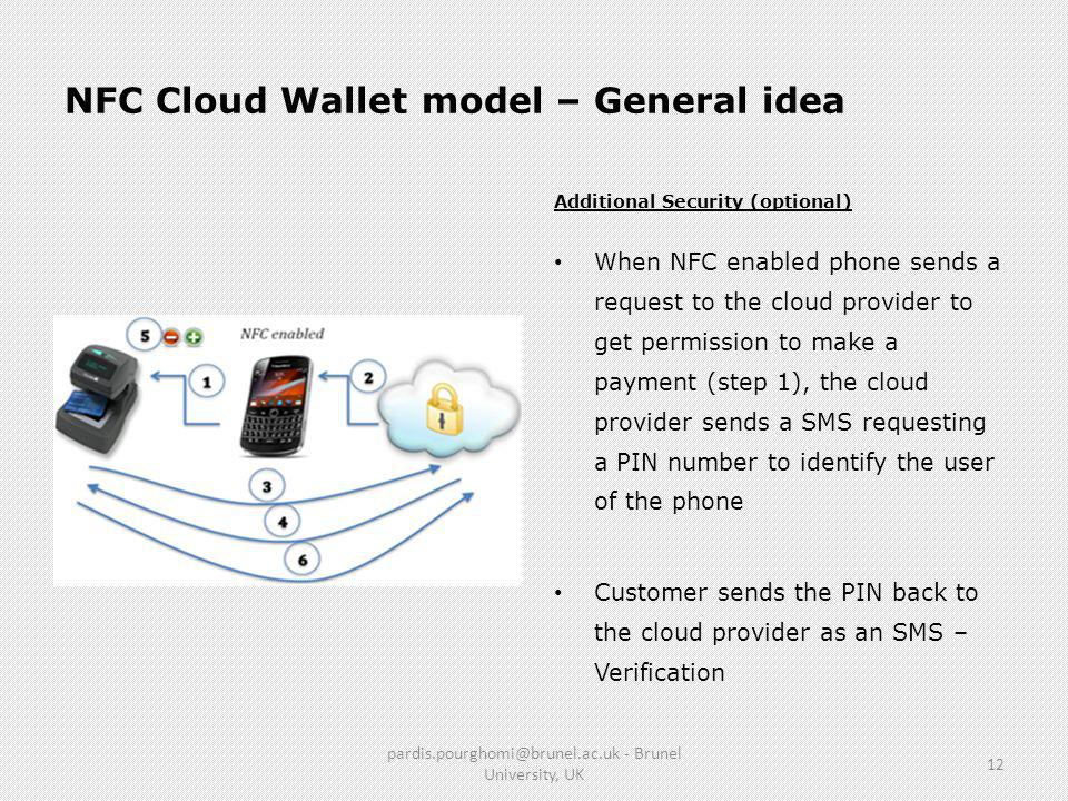 NFC Cloud Wallet model – General idea