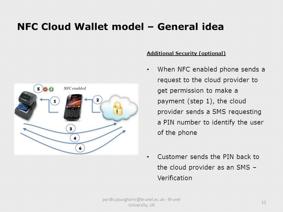 NFC Cloud Wallet model – General idea