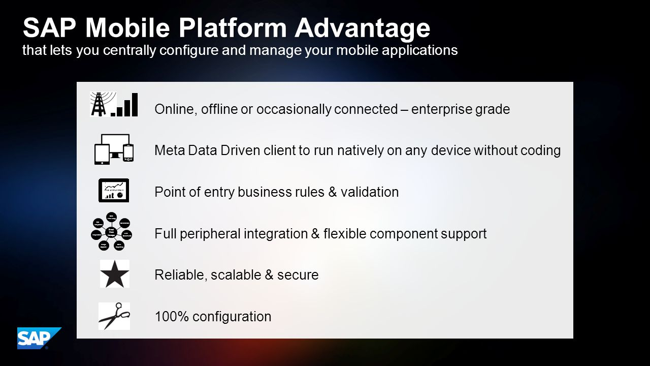 SAP Mobile Platform Advantage