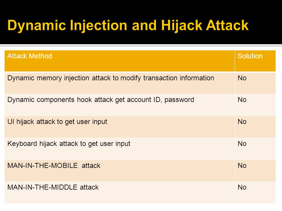 Dynamic Injection and Hijack Attack