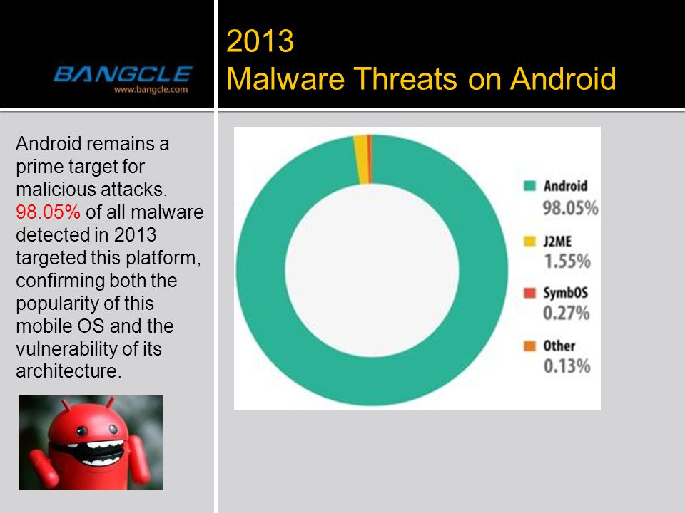 Malware Threats on Android