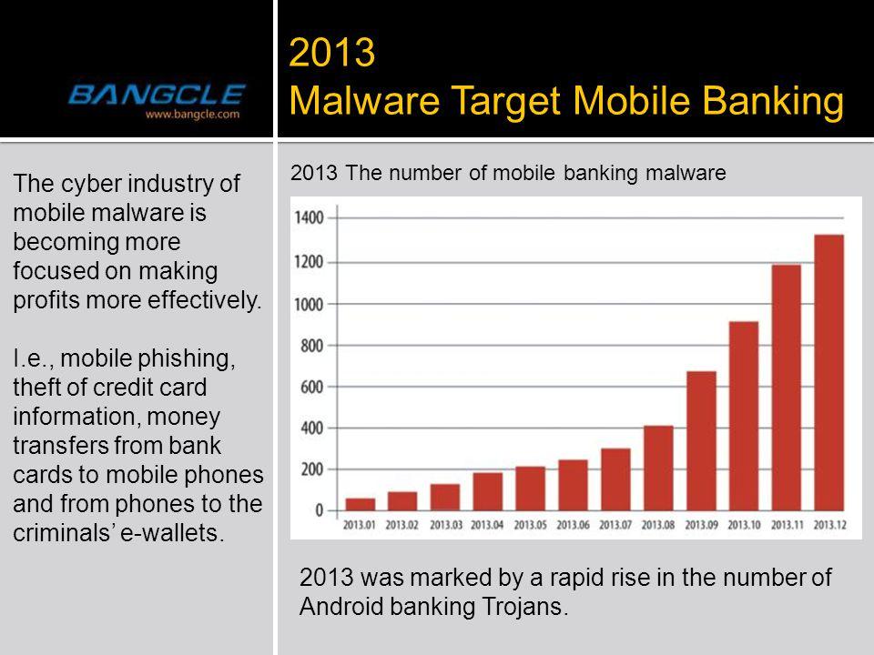 Malware Target Mobile Banking