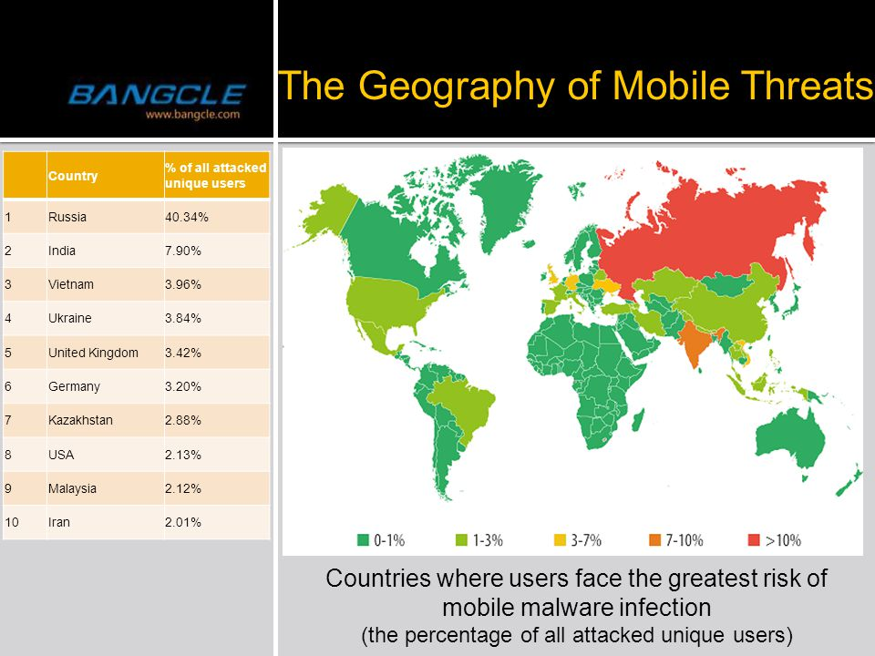 The Geography of Mobile Threats