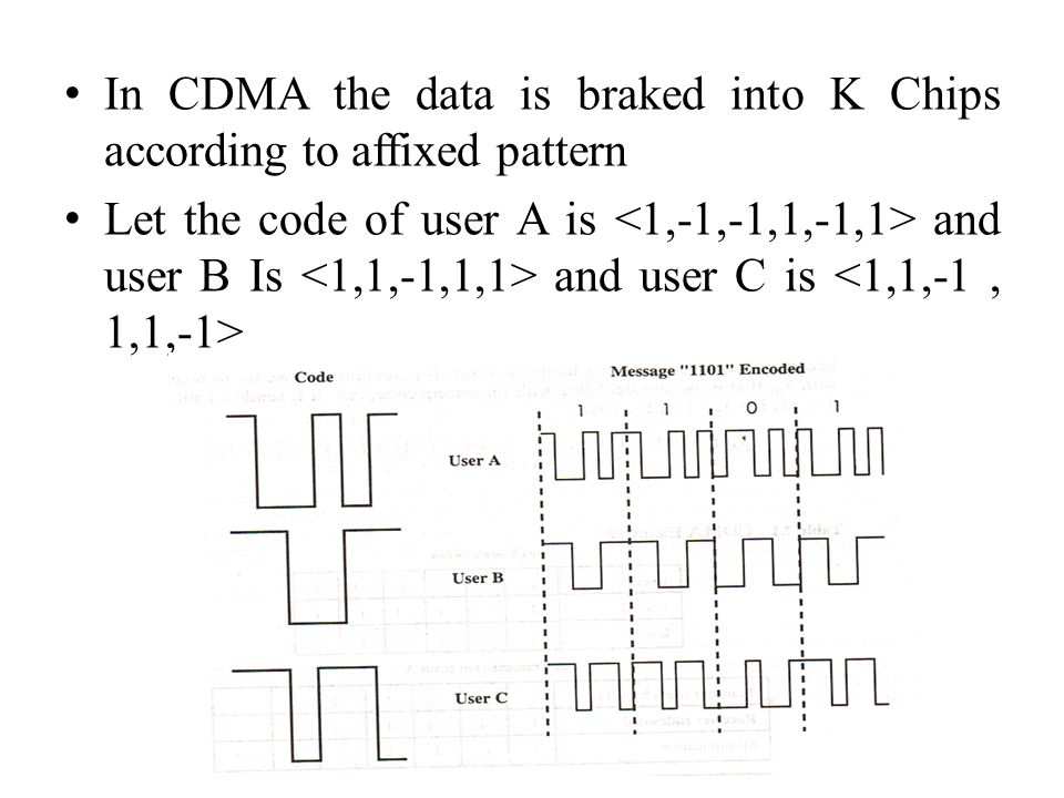 In CDMA the data is braked into K Chips according to affixed pattern