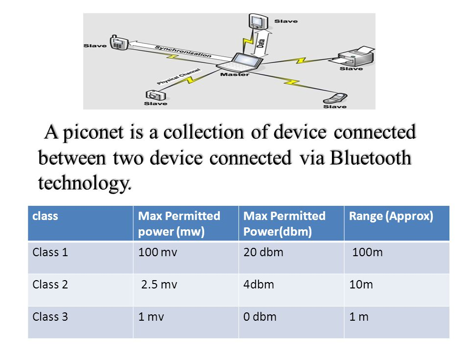 A piconet is a collection of device connected between two device connected via Bluetooth technology.