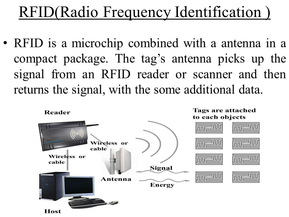 RFID(Radio Frequency Identification )