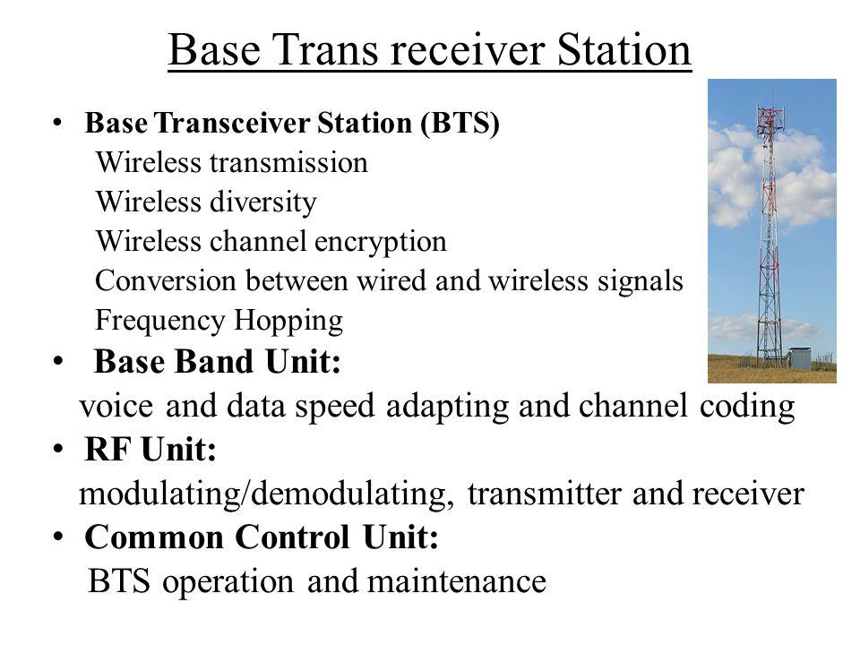 Base Trans receiver Station