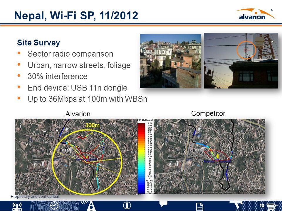 Nepal, Wi-Fi SP, 11/2012 Site Survey Sector radio comparison