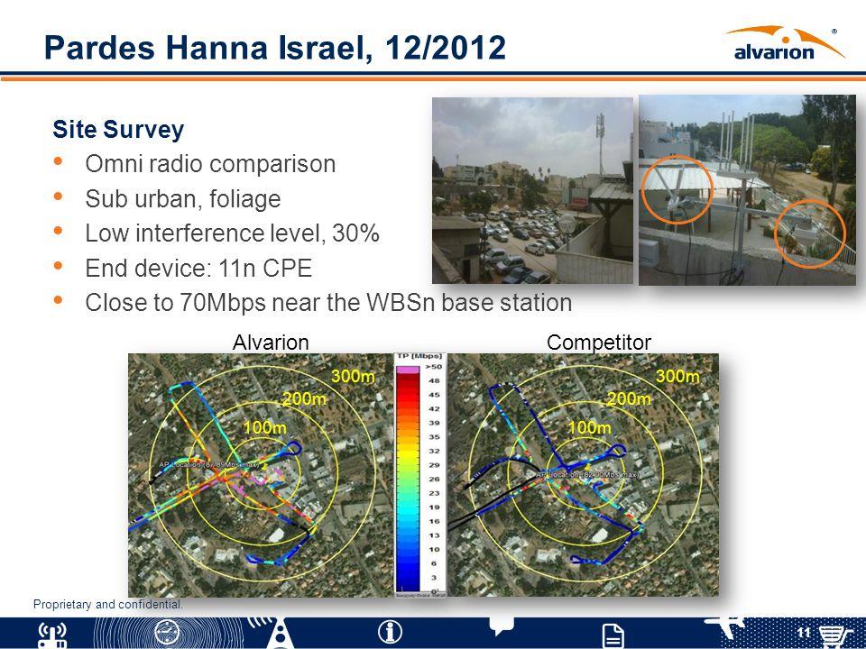 Pardes Hanna Israel, 12/2012 Site Survey Omni radio comparison