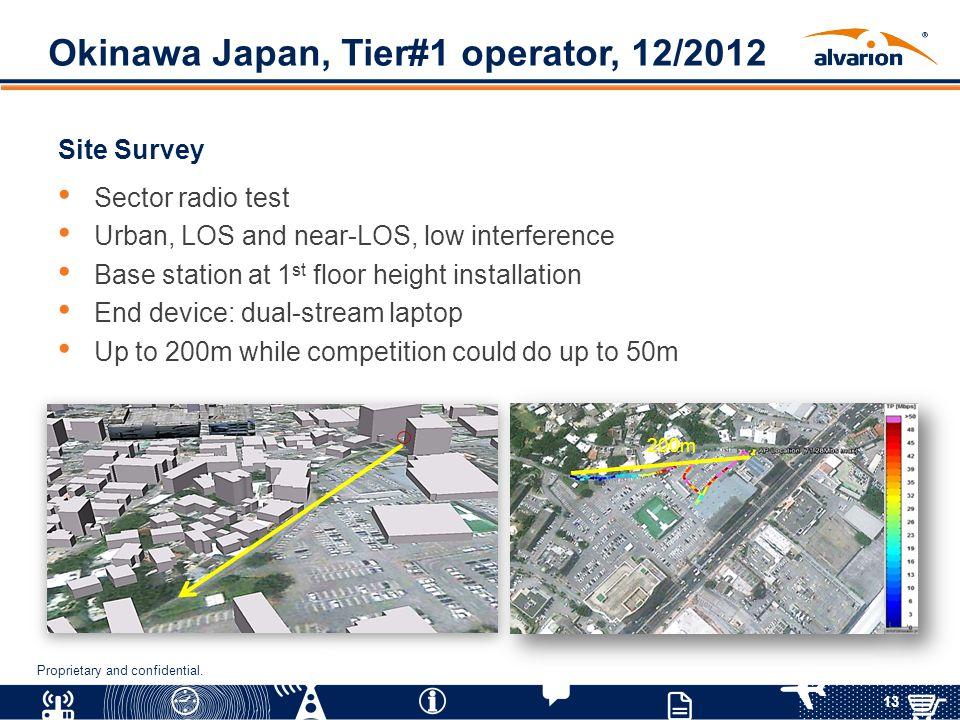 Okinawa Japan, Tier#1 operator, 12/2012